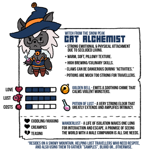 e926 2018 :< <3 anthro bell black_fur breasts cat cleavage clothed clothing conditional_dnp english_text eyewear feline female fur glasses hair hat leskaviene mammal model_sheet potion solo teckworks text towergirls white_hair witch_hat