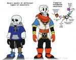absolutedream animated animated_skeleton bone bracelet delta_rune description english_text jewelry mask papyrus_(undertale) sans_(undertale) skeleton text undead undertale video_gamesRating: SafeScore: 2User: Alm-PeDate: April 19, 2018